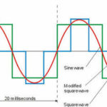 Pure Sine Wave VS Modified Sine Wave Inverters